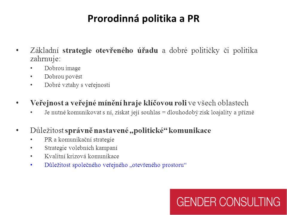 """Prorodinná politika a PR Základní strategie otevřeného úřadu a dobré političky či politika zahrnuje: Dobrou image Dobrou pověst Dobré vztahy s veřejností Veřejnost a veřejné mínění hraje klíčovou roli ve všech oblastech Je nutné komunikovat s ní, získat její souhlas = dlouhodobý zisk loajality a přízně Důležitost správně nastavené """"politické komunikace PR a komunikační strategie Strategie volebních kampaní Kvalitní krizová komunikace Důležitost společného veřejného """"otevřeného prostoru"""