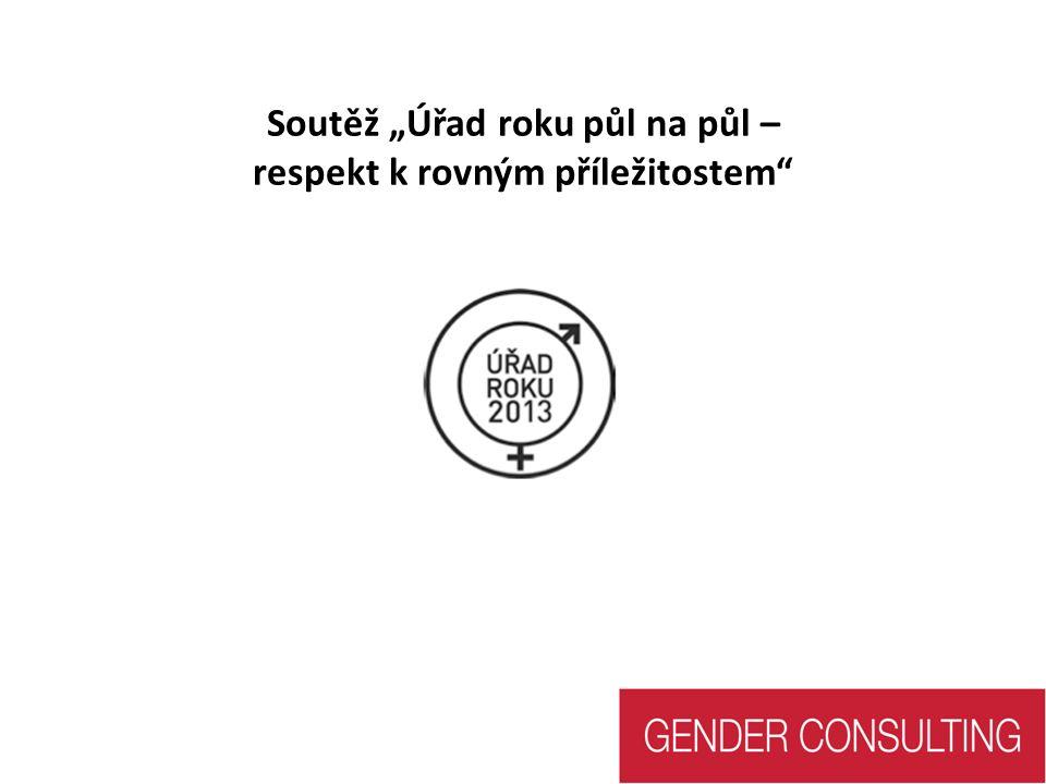 """Soutěž """"Úřad roku půl na půl – respekt k rovným příležitostem"""