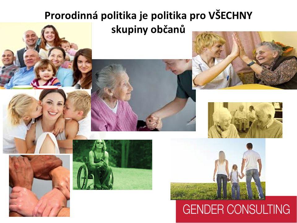 """Prorodinná politika jako politika """"otevřená všem : Politika – podporující RODINU, kam se řadí Rodiče Děti a mládež Senioři Osoby se zdravotním postižením Zastřešující Proobčanská Participativní (politika dialogu) Rovných příležitostí Bezbariérová Diverzitní Průřezová Plánující veškeré aktivity """"prorodinnou optikou"""