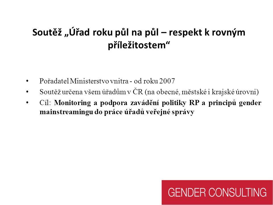 Pořadatel Ministerstvo vnitra - od roku 2007 Soutěž určena všem úřadům v ČR (na obecné, městské i krajské úrovni) Cíl: Monitoring a podpora zavádění politiky RP a principů gender mainstreamingu do práce úřadů veřejné správy