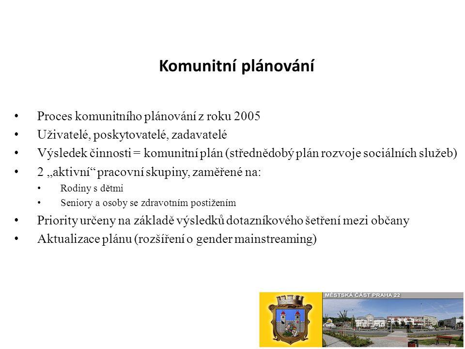 """Komunitní plánování Proces komunitního plánování z roku 2005 Uživatelé, poskytovatelé, zadavatelé Výsledek činnosti = komunitní plán (střednědobý plán rozvoje sociálních služeb) 2 """"aktivní pracovní skupiny, zaměřené na: Rodiny s dětmi Seniory a osoby se zdravotním postižením Priority určeny na základě výsledků dotazníkového šetření mezi občany Aktualizace plánu (rozšíření o gender mainstreaming)"""