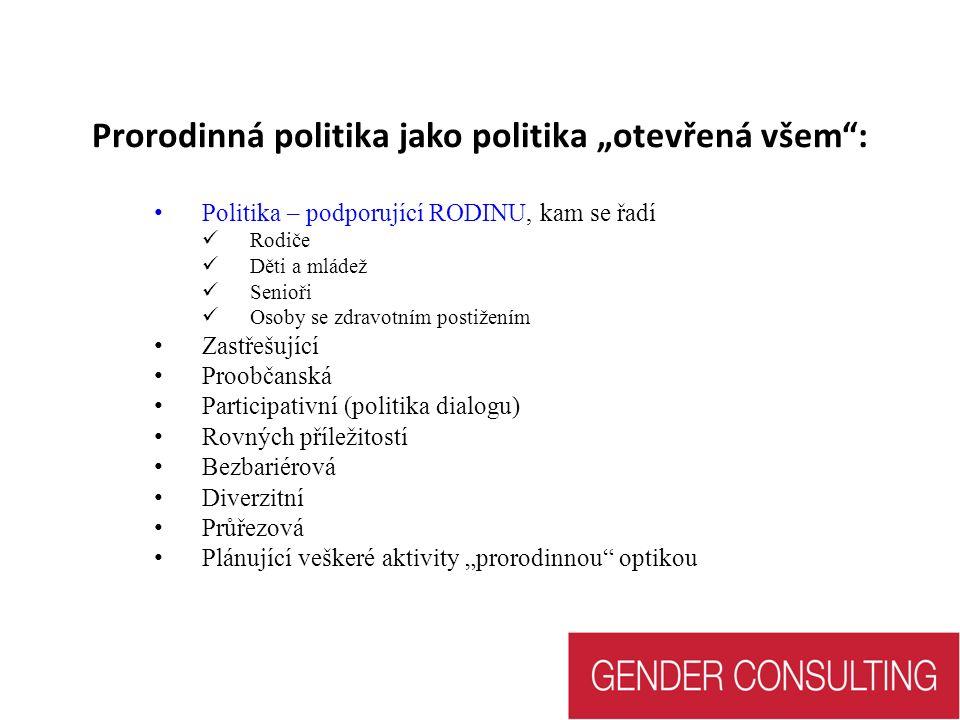 Aktér prorodinné politiky v regionu: Obec Téma rovných příležitostí a prorodinné politiky je důležité.