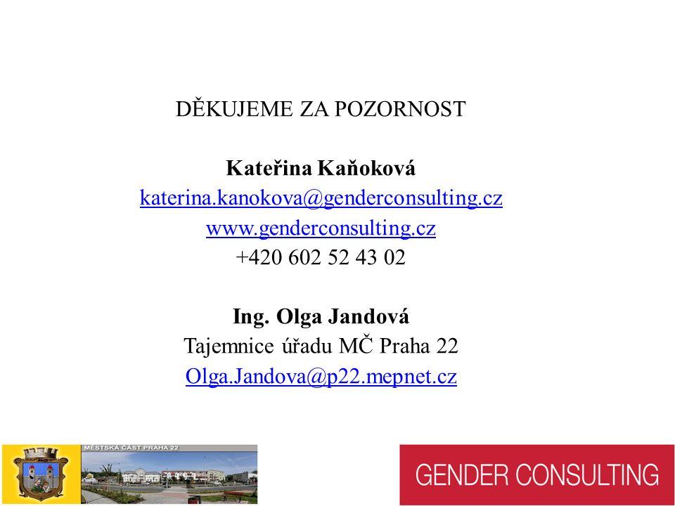 DĚKUJEME ZA POZORNOST Kateřina Kaňoková katerina.kanokova@genderconsulting.cz www.genderconsulting.cz +420 602 52 43 02 Ing.