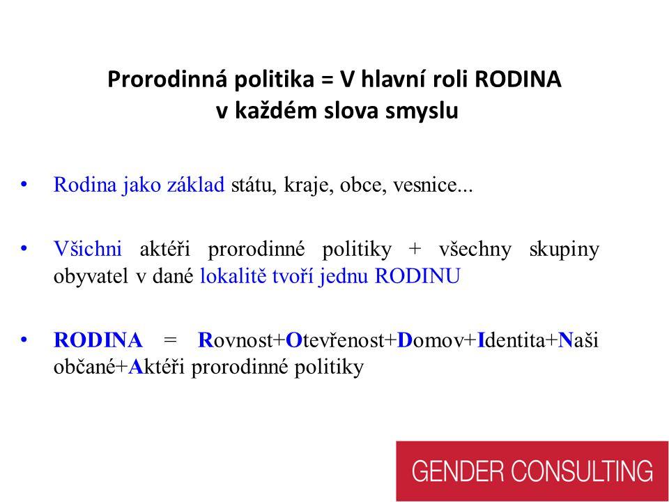 Prorodinná politika = V hlavní roli RODINA v každém slova smyslu Rodina jako základ státu, kraje, obce, vesnice...