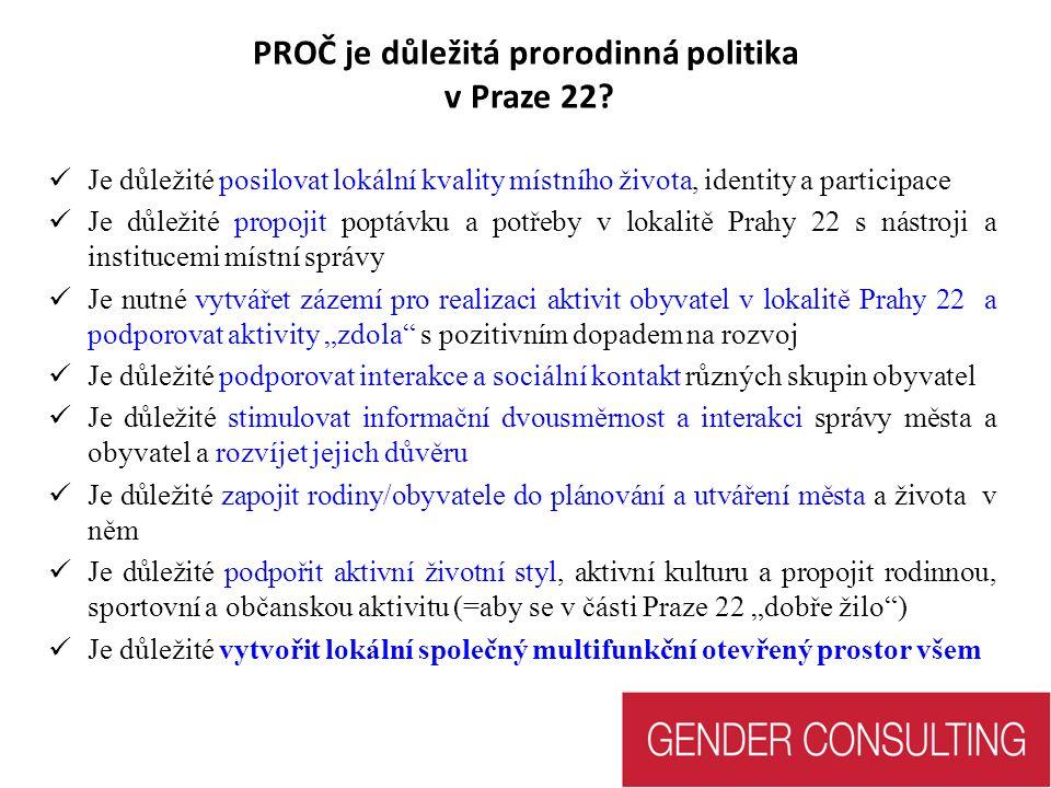 Základní koncepce prorodinné politiky v Praze 22 Jasná koncepce Realizovatelnost Udržitelnost Spolupráce všech aktérů Participace občanů (základem je dialog a důvěra)
