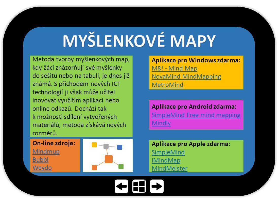 Aplikace pro Windows zdarma: M8! - Mind Map NovaMind MindMapping MetroMind Metoda tvorby myšlenkových map, kdy žáci znázorňují své myšlenky do sešitů
