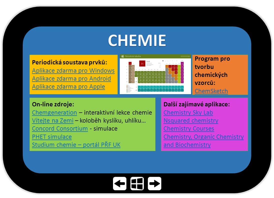 Periodická soustava prvků: Aplikace zdarma pro Windows Aplikace zdarma pro Android Aplikace zdarma pro Apple Další zajímavé aplikace: Chemistry Sky Lab Nsquared chemistry Chemistry Courses Chemistry, Organic Chemistry and Biochemistry Program pro tvorbu chemických vzorců: ChemSketch On-line zdroje: ChemgenerationChemgeneration – interaktivní lekce chemie Vítejte na ZemiVítejte na Zemi – koloběh kyslíku, uhlíku… Concord ConsortiumConcord Consortium - simulace PHET simulace Studium chemie – portál PŘF UK