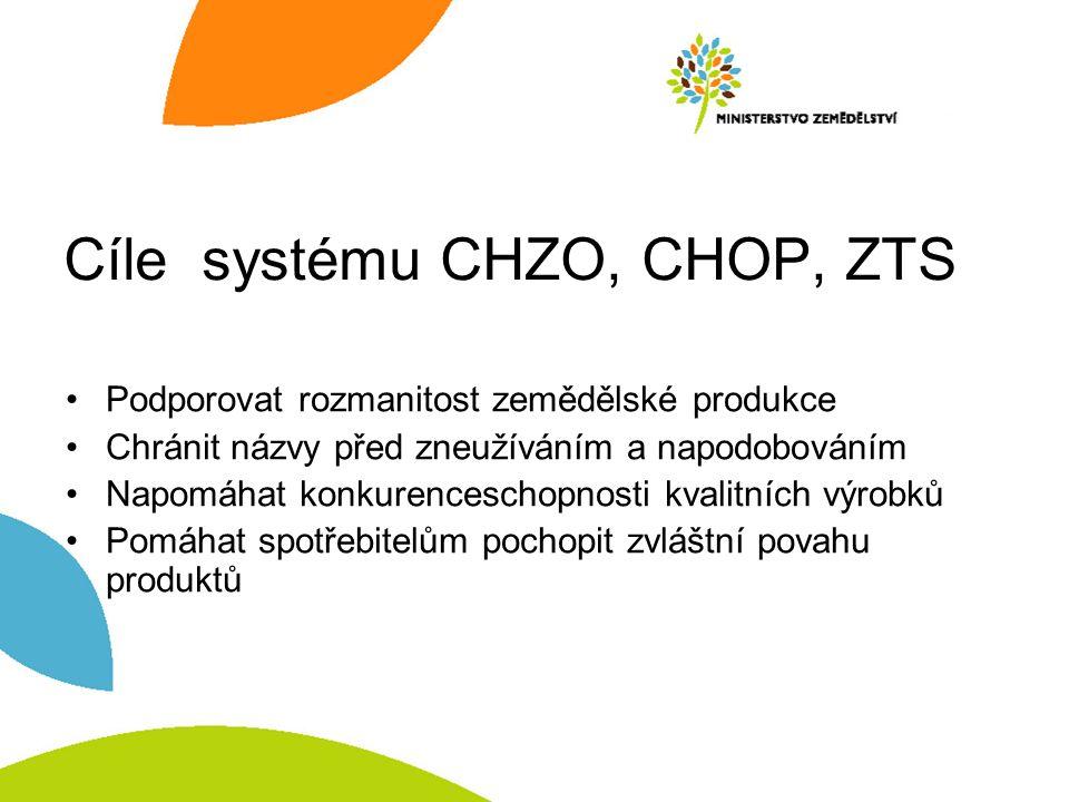 Cíle systému CHZO, CHOP, ZTS Podporovat rozmanitost zemědělské produkce Chránit názvy před zneužíváním a napodobováním Napomáhat konkurenceschopnosti