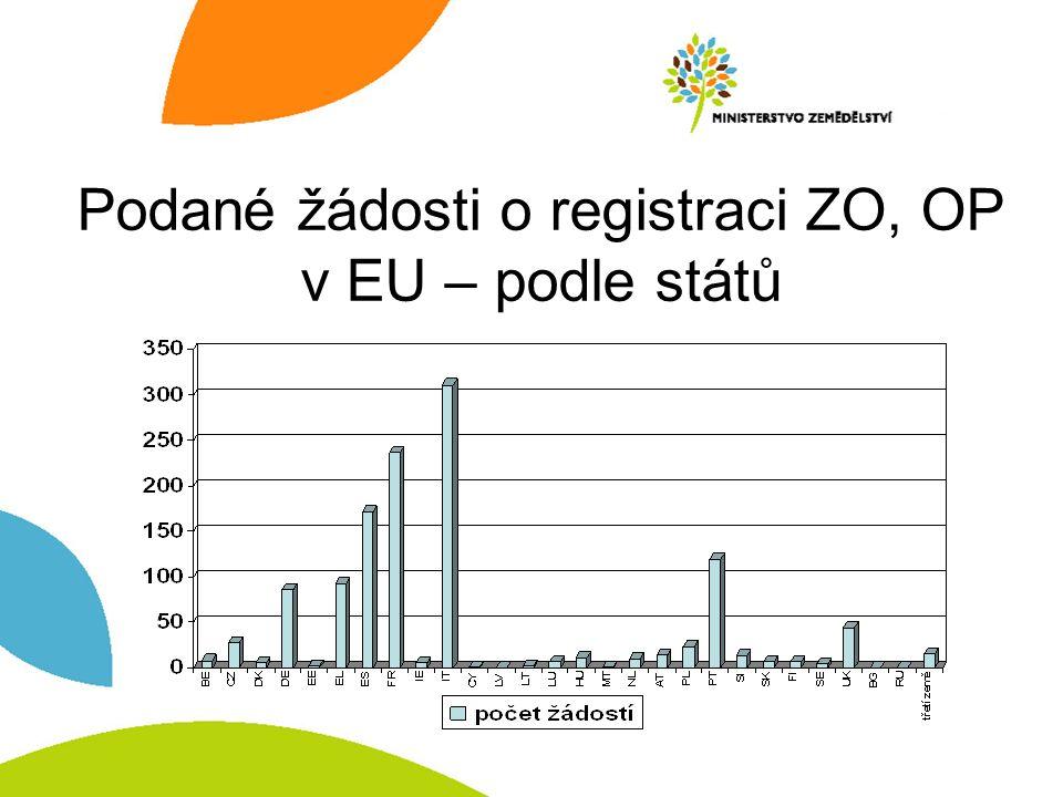 Podané žádosti o registraci ZO, OP v EU – podle států
