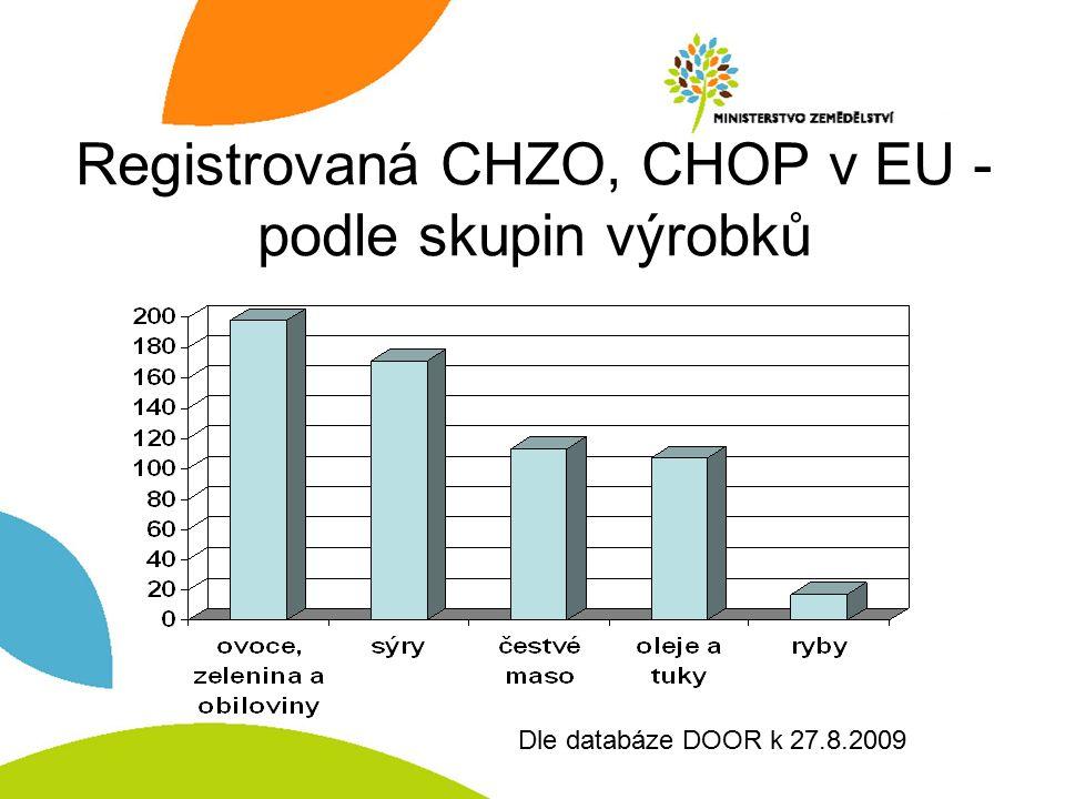 Registrovaná CHZO, CHOP v EU - podle skupin výrobků Dle databáze DOOR k 27.8.2009