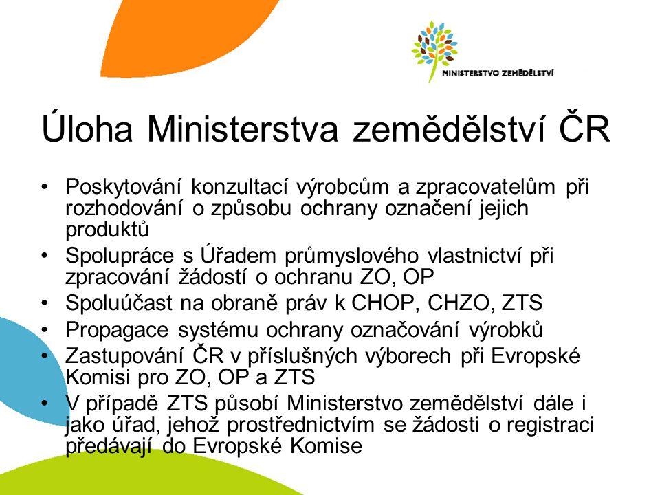 Úloha Ministerstva zemědělství ČR Poskytování konzultací výrobcům a zpracovatelům při rozhodování o způsobu ochrany označení jejich produktů Spoluprác