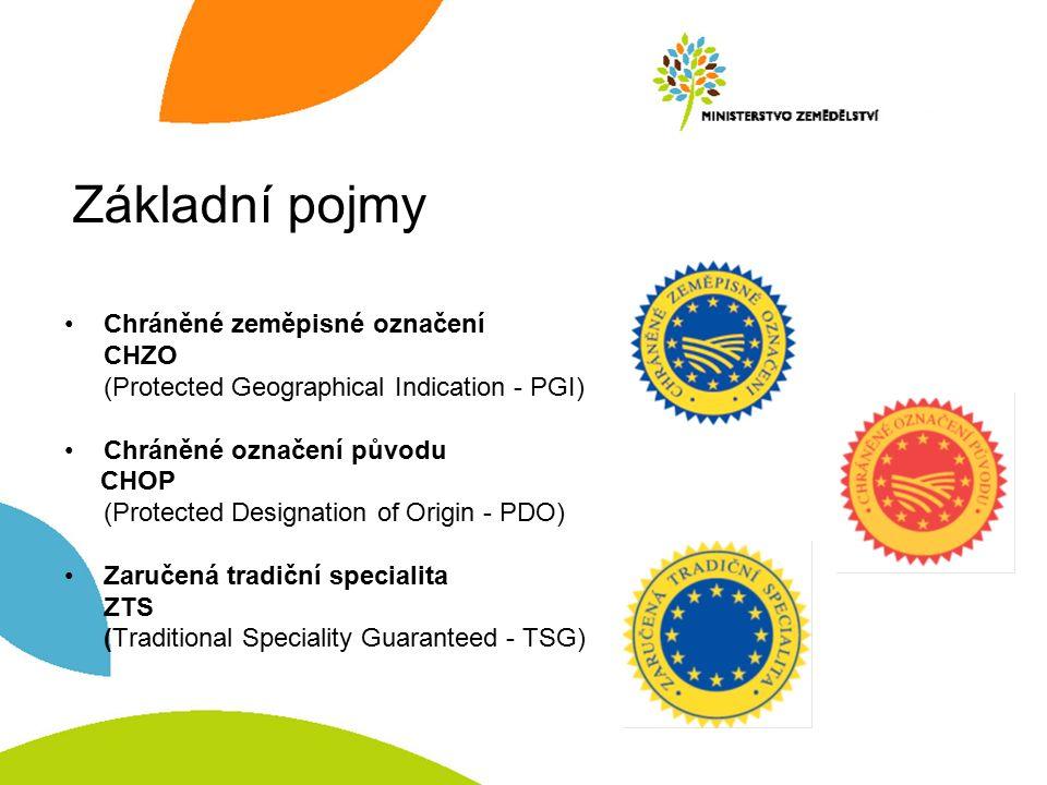 Základní pojmy Chráněné zeměpisné označení CHZO (Protected Geographical Indication - PGI) Chráněné označení původu CHOP (Protected Designation of Orig