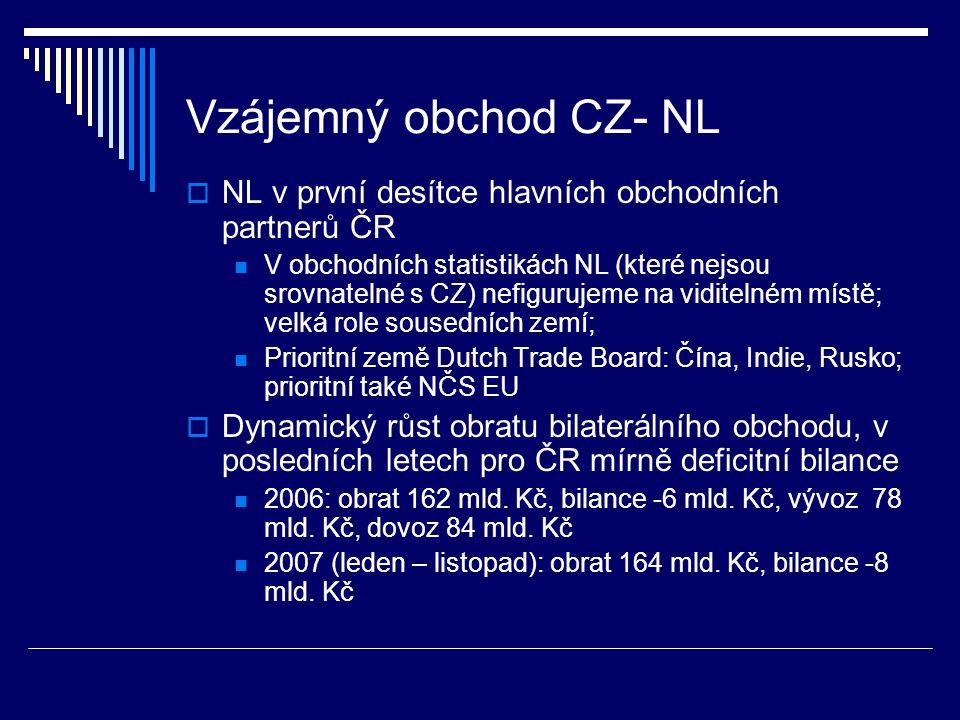 Vzájemný obchod CZ- NL  NL v první desítce hlavních obchodních partnerů ČR V obchodních statistikách NL (které nejsou srovnatelné s CZ) nefigurujeme