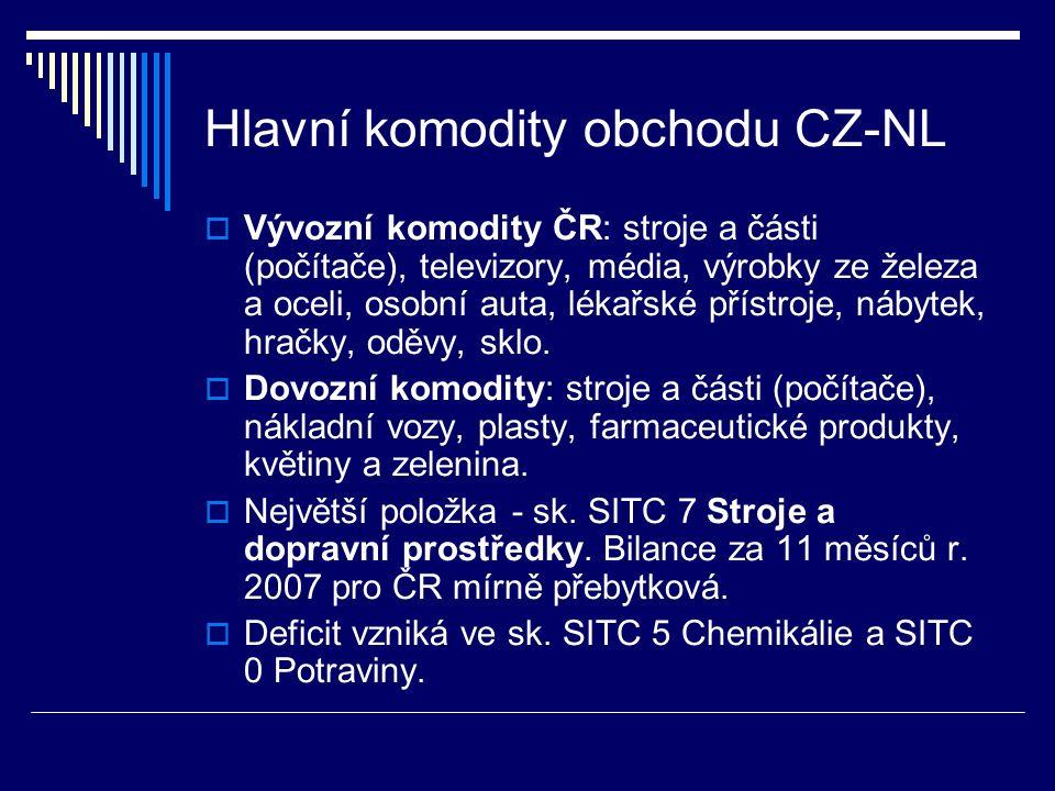 Hlavní komodity obchodu CZ-NL  Vývozní komodity ČR: stroje a části (počítače), televizory, média, výrobky ze železa a oceli, osobní auta, lékařské př