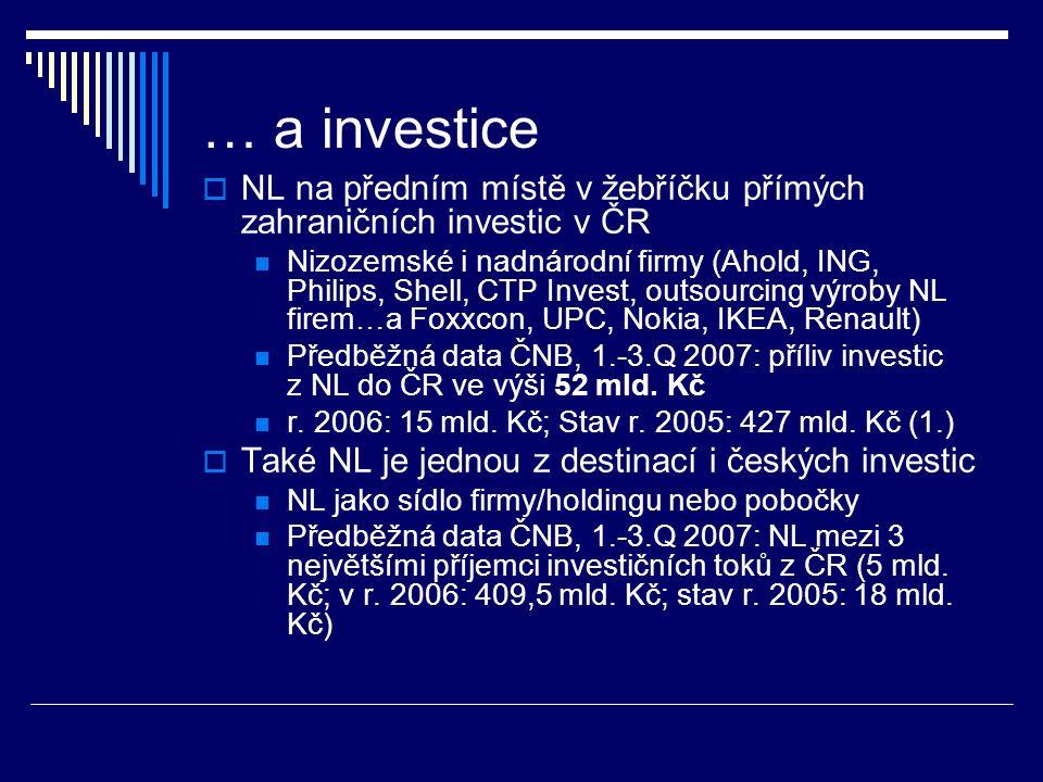 … a investice  NL na předním místě v žebříčku přímých zahraničních investic v ČR Nizozemské i nadnárodní firmy (Ahold, ING, Philips, Shell, CTP Inves