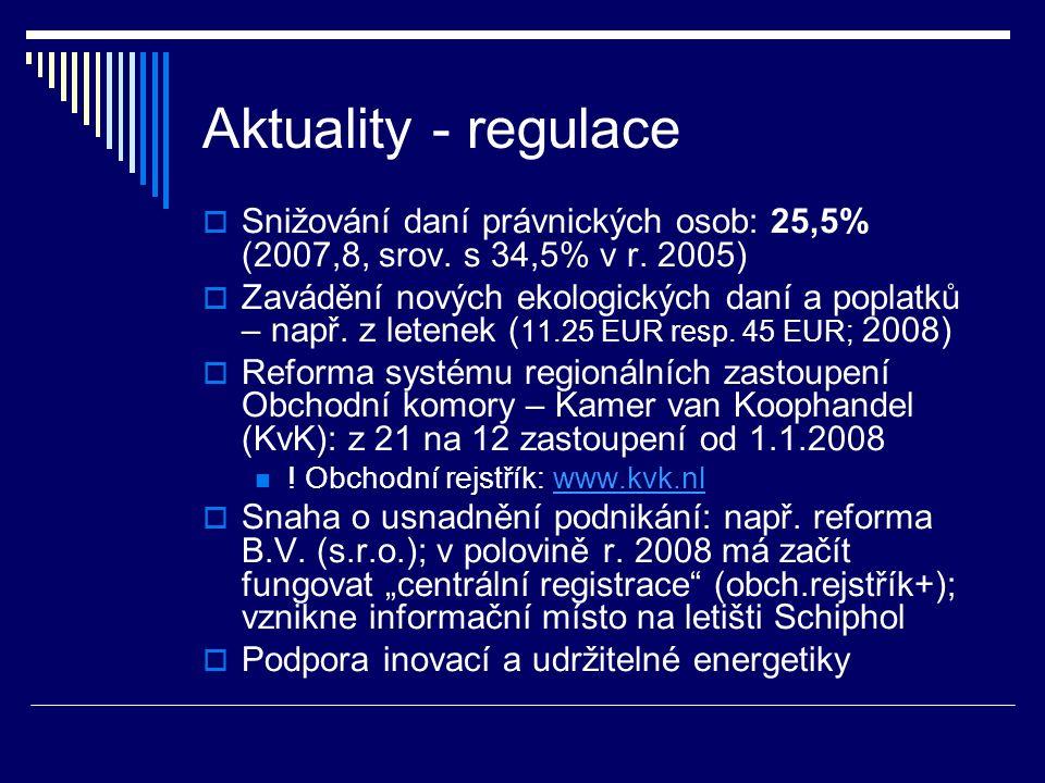 Aktuality - regulace  Snižování daní právnických osob: 25,5% (2007,8, srov. s 34,5% v r. 2005)  Zavádění nových ekologických daní a poplatků – např.