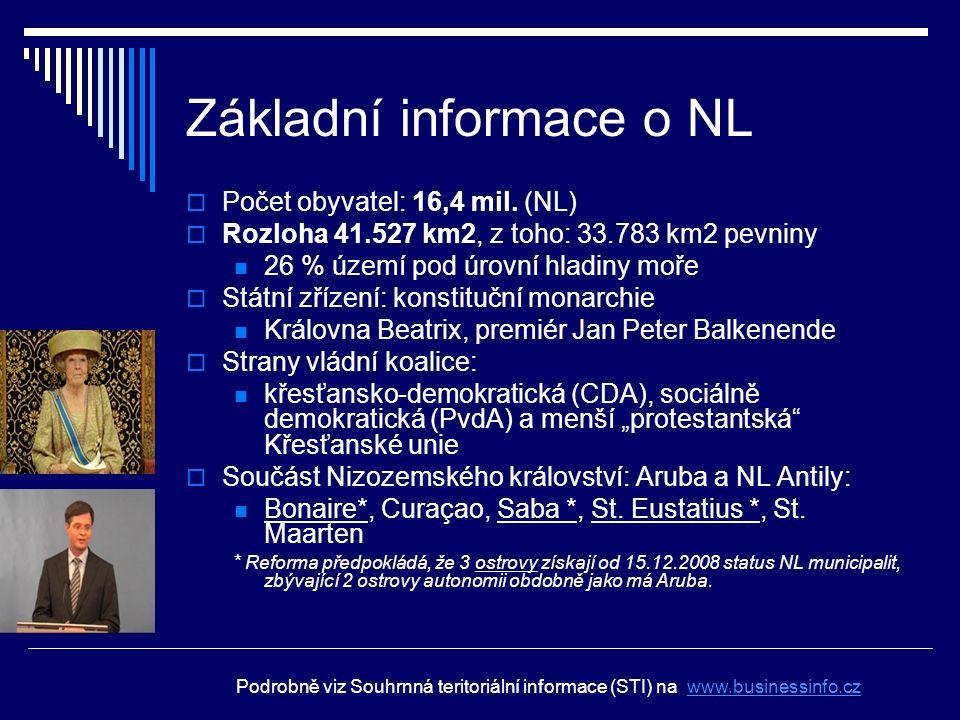 Základní informace o NL  Počet obyvatel: 16,4 mil. (NL)  Rozloha 41.527 km2, z toho: 33.783 km2 pevniny 26 % území pod úrovní hladiny moře  Státní