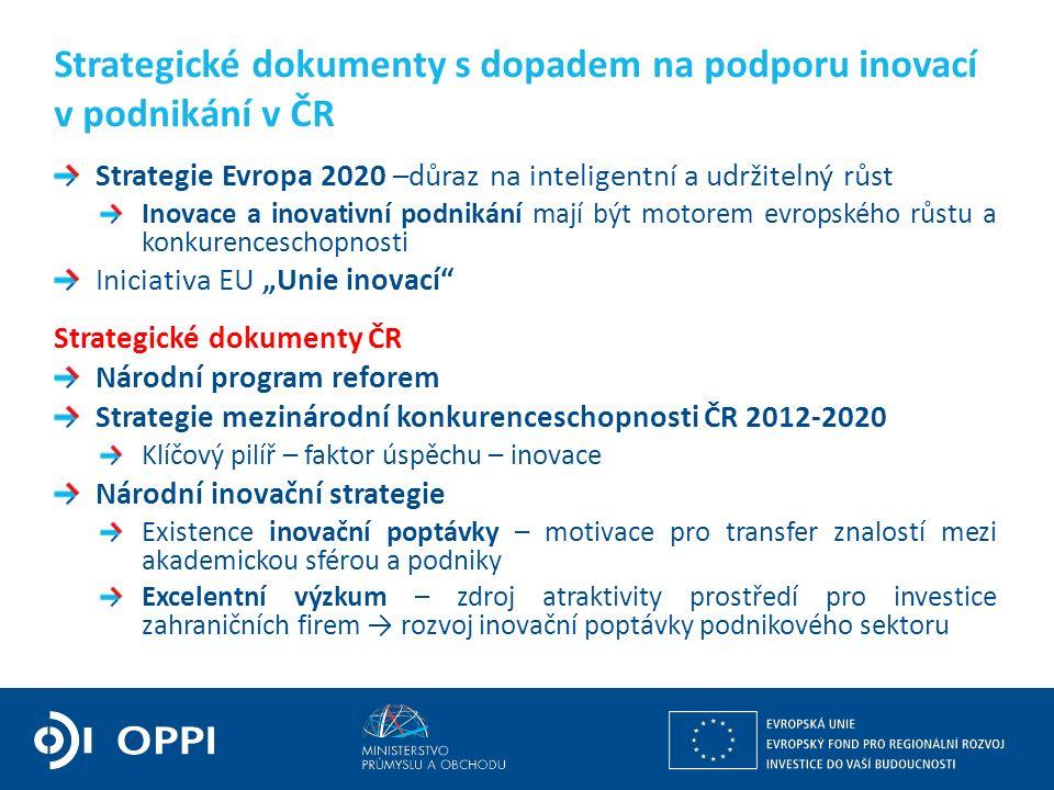 Ing. Martin Kocourek ministr průmyslu a obchodu ZPĚT NA VRCHOL – INSTITUCE, INOVACE A INFRASTRUKTURA Strategické dokumenty s dopadem na podporu inovac
