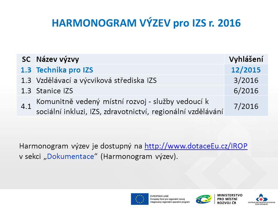 HARMONOGRAM VÝZEV pro IZS r. 2016 SCNázev výzvyVyhlášení 1.3Technika pro IZS12/2015 1.3Vzdělávací a výcviková střediska IZS3/2016 1.3Stanice IZS6/2016