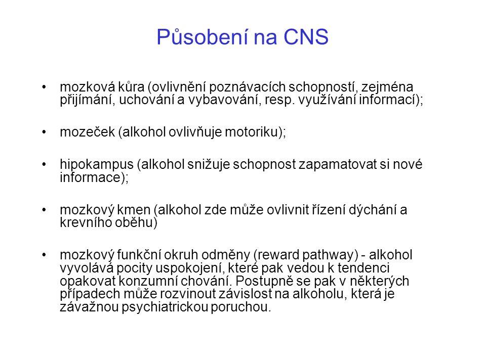 Působení na CNS mozková kůra (ovlivnění poznávacích schopností, zejména přijímání, uchování a vybavování, resp.