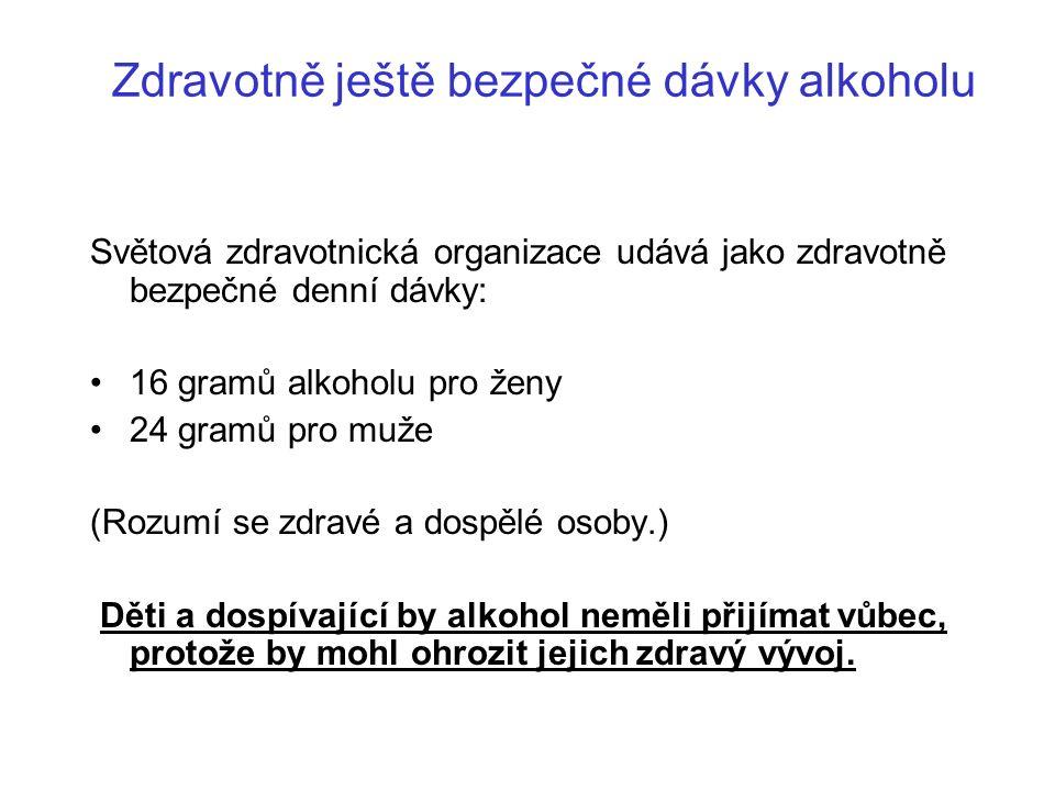 Zdravotně ještě bezpečné dávky alkoholu Světová zdravotnická organizace udává jako zdravotně bezpečné denní dávky: 16 gramů alkoholu pro ženy 24 gramů pro muže (Rozumí se zdravé a dospělé osoby.) Děti a dospívající by alkohol neměli přijímat vůbec, protože by mohl ohrozit jejich zdravý vývoj.