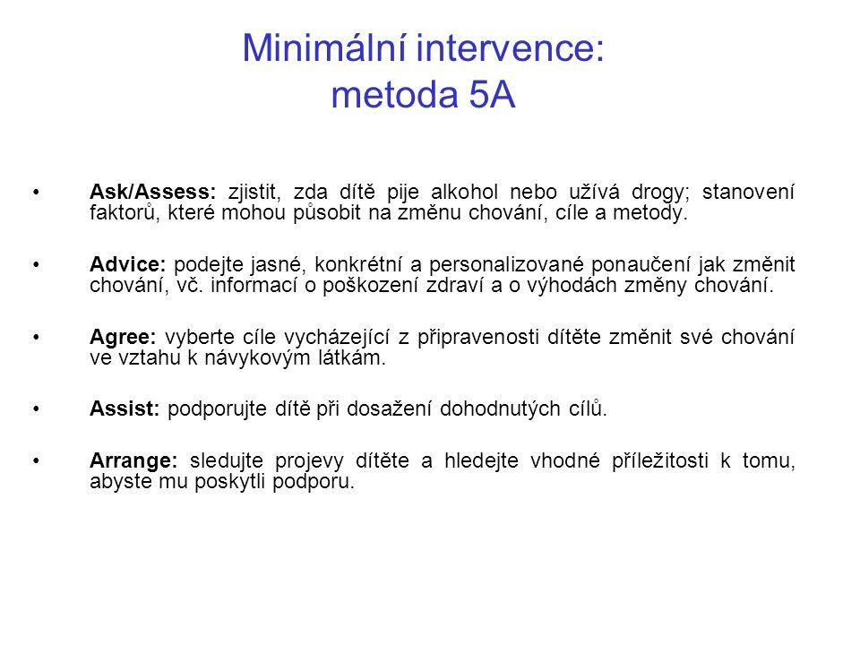 Minimální intervence: metoda 5A Ask/Assess: zjistit, zda dítě pije alkohol nebo užívá drogy; stanovení faktorů, které mohou působit na změnu chování, cíle a metody.