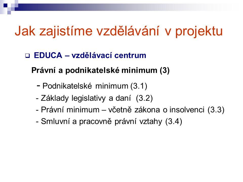 Jak zajistíme vzdělávání v projektu  EDUCA – vzdělávací centrum Právní a podnikatelské minimum (3) - Podnikatelské minimum (3.1) - Základy legislativy a daní (3.2) - Právní minimum – včetně zákona o insolvenci (3.3) - Smluvní a pracovně právní vztahy (3.4)