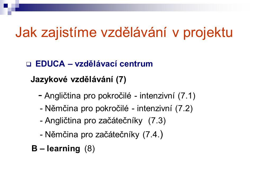 Jak zajistíme vzdělávání v projektu  EDUCA – vzdělávací centrum Jazykové vzdělávání (7) - Angličtina pro pokročilé - intenzivní (7.1) - Němčina pro pokročilé - intenzivní (7.2) - Angličtina pro začátečníky (7.3) - Němčina pro začátečníky (7.4.