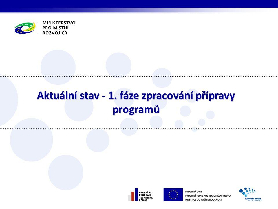Aktuální stav - 1. fáze zpracování přípravy programů