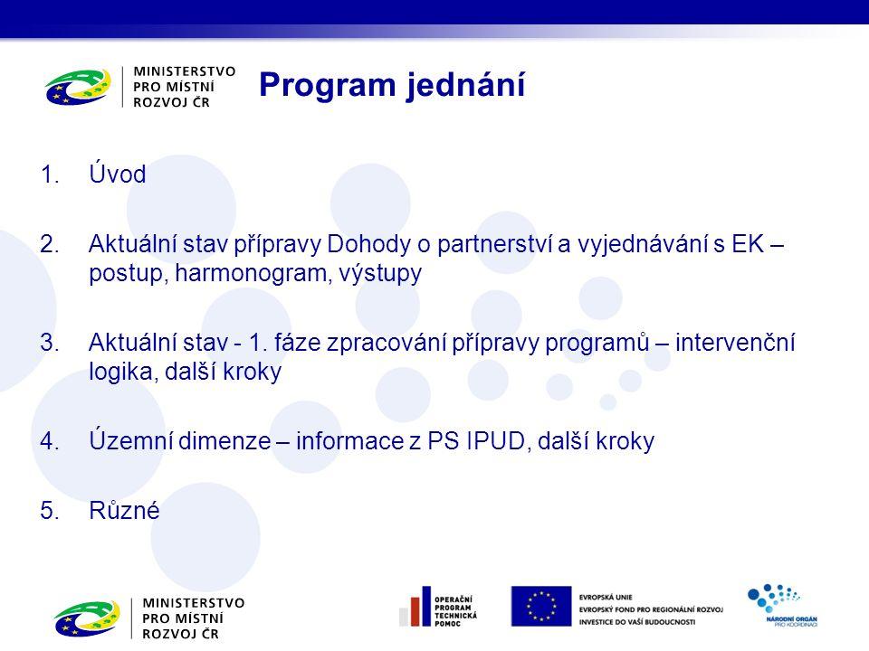 1.Úvod 2.Aktuální stav přípravy Dohody o partnerství a vyjednávání s EK – postup, harmonogram, výstupy 3.Aktuální stav - 1. fáze zpracování přípravy p