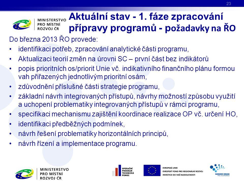 Do března 2013 ŘO provede: identifikaci potřeb, zpracování analytické části programu, Aktualizaci teorií změn na úrovni SC – první část bez indikátorů popis prioritních os/priorit Unie vč.