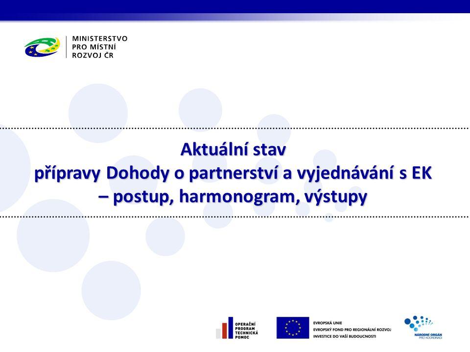 Aktuální stav přípravy Dohody o partnerství a vyjednávání s EK – postup, harmonogram, výstupy