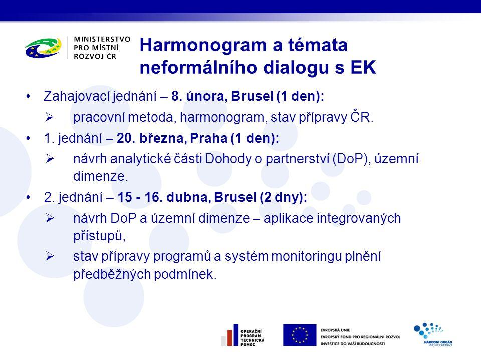 Zahajovací jednání – 8. února, Brusel (1 den):  pracovní metoda, harmonogram, stav přípravy ČR. 1. jednání – 20. března, Praha (1 den):  návrh analy