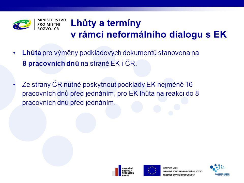 Lhůta pro výměny podkladových dokumentů stanovena na 8 pracovních dnů na straně EK i ČR. Ze strany ČR nutné poskytnout podklady EK nejméně 16 pracovní