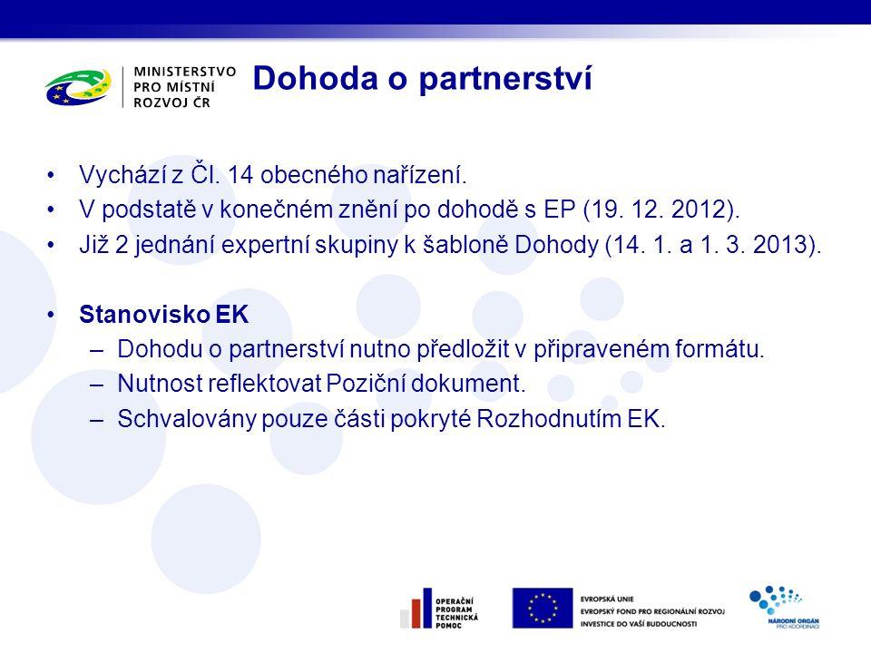 Vychází z Čl. 14 obecného nařízení. V podstatě v konečném znění po dohodě s EP (19. 12. 2012). Již 2 jednání expertní skupiny k šabloně Dohody (14. 1.