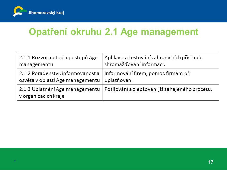 Opatření okruhu 2.1 Age management 17.