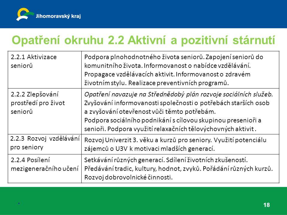 Opatření okruhu 2.2 Aktivní a pozitivní stárnutí 18.