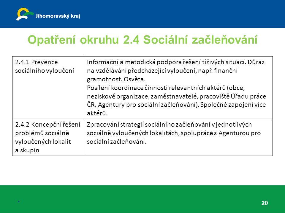 Opatření okruhu 2.4 Sociální začleňování 20.