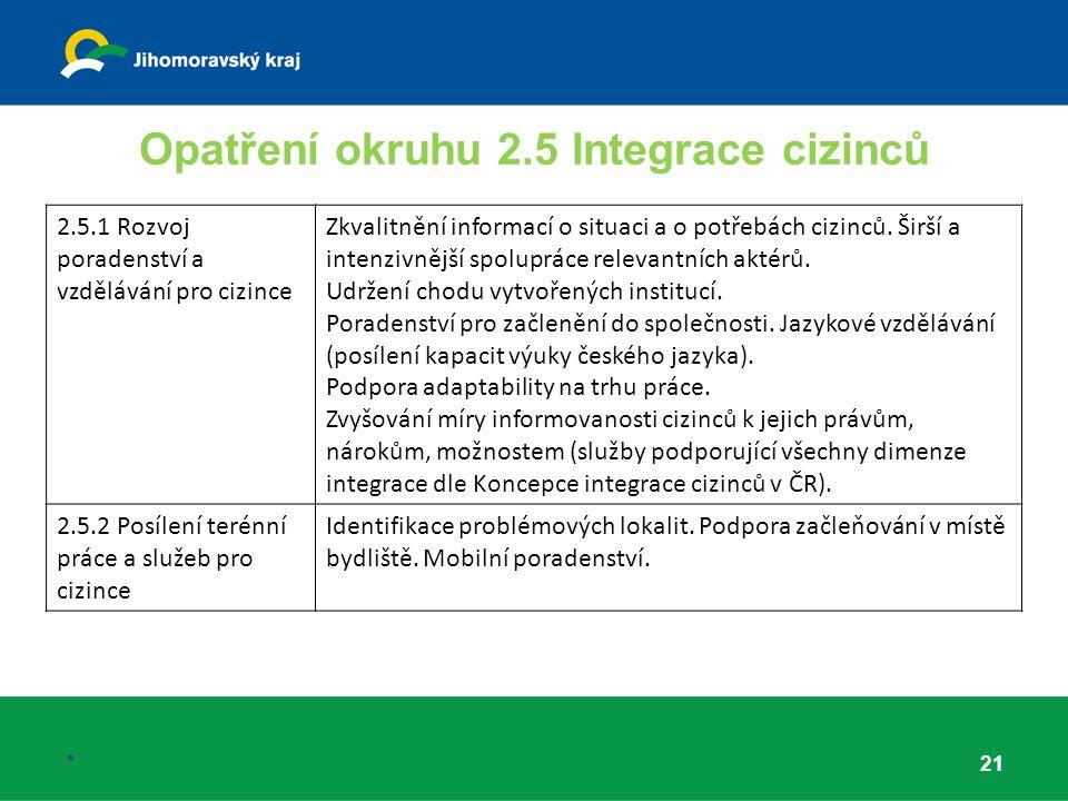 Opatření okruhu 2.5 Integrace cizinců 21.