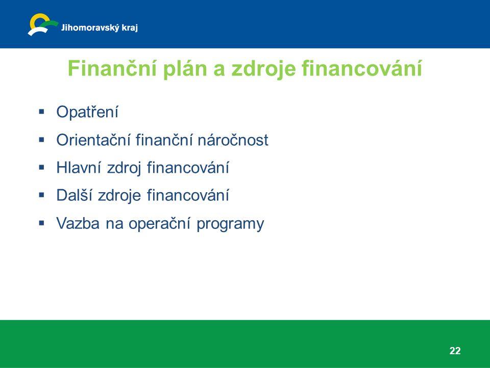 Finanční plán a zdroje financování 22  Opatření  Orientační finanční náročnost  Hlavní zdroj financování  Další zdroje financování  Vazba na operační programy