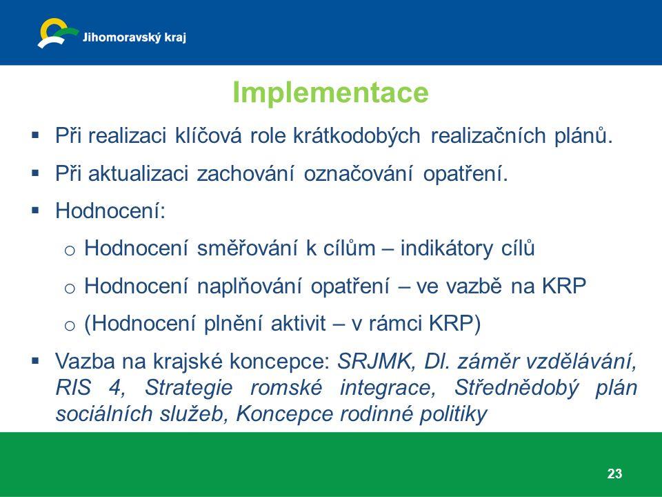 Implementace 23  Při realizaci klíčová role krátkodobých realizačních plánů.