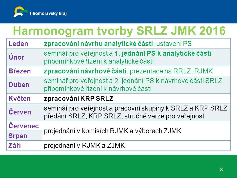 Harmonogram tvorby SRLZ JMK 2016 3 Ledenzpracování návrhu analytické části, ustavení PS Únor seminář pro veřejnost a 1.
