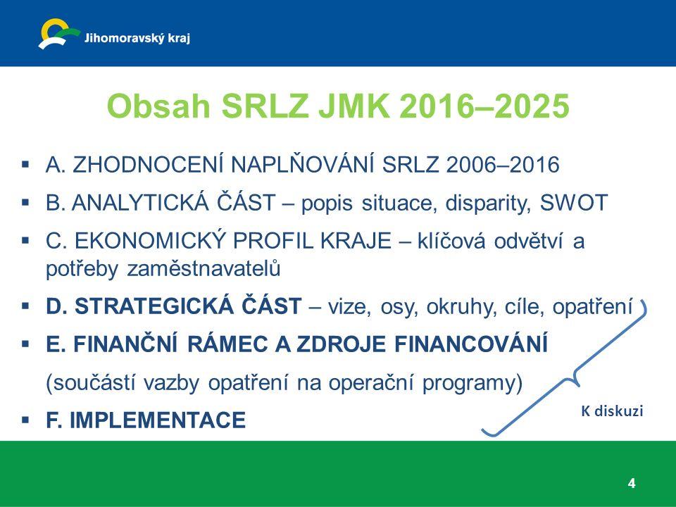 Obsah SRLZ JMK 2016–2025 4  A. ZHODNOCENÍ NAPLŇOVÁNÍ SRLZ 2006–2016  B.