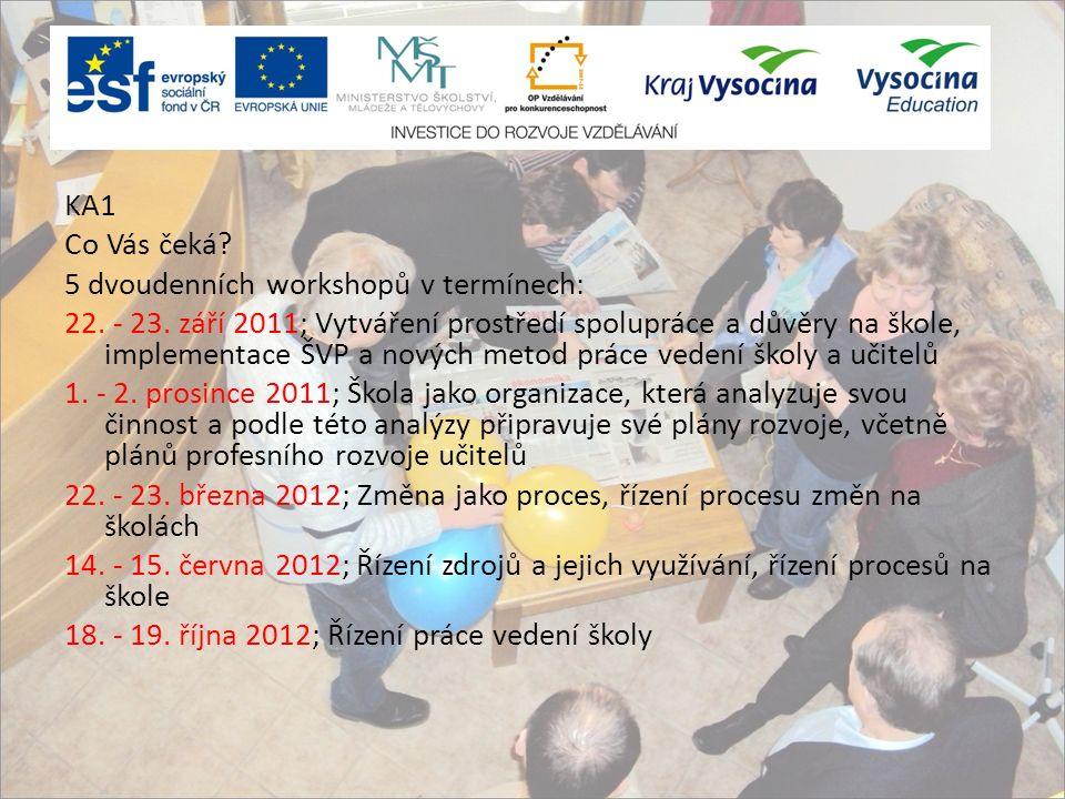KA1 Co Vás čeká.5 dvoudenních workshopů v termínech: 22.