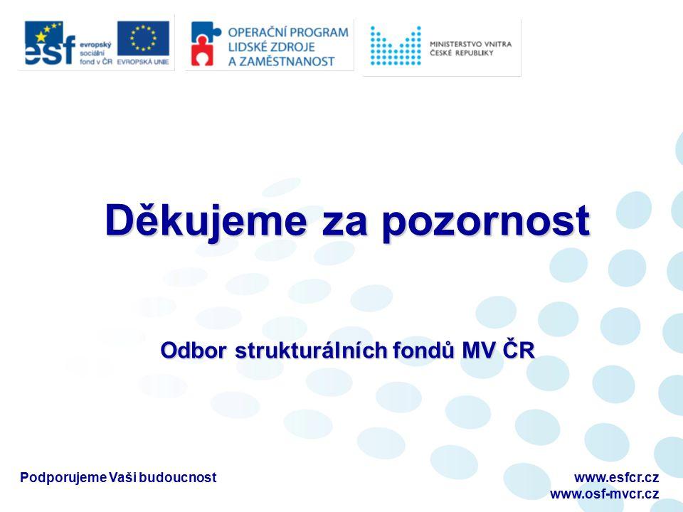 Podporujeme Vaši budoucnostwww.esfcr.cz www.osf-mvcr.cz Děkujeme za pozornost Odbor strukturálních fondů MV ČR Děkujeme za pozornost Odbor strukturálních fondů MV ČR
