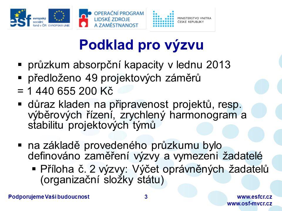 Podporujeme Vaši budoucnostwww.esfcr.cz www.osf-mvcr.cz Podklad pro výzvu  průzkum absorpční kapacity v lednu 2013  předloženo 49 projektových záměrů = 1 440 655 200 Kč  důraz kladen na připravenost projektů, resp.