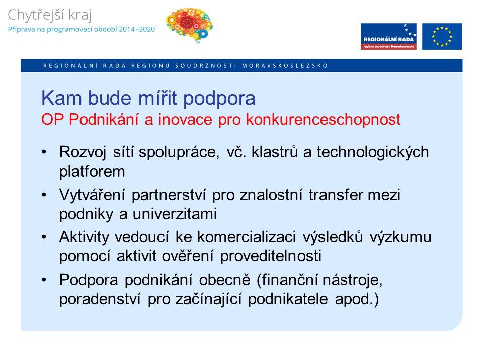 Kam bude mířit podpora OP Podnikání a inovace pro konkurenceschopnost Rozvoj sítí spolupráce, vč.