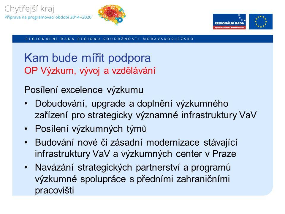 Kam bude mířit podpora OP Výzkum, vývoj a vzdělávání Posílení excelence výzkumu Dobudování, upgrade a doplnění výzkumného zařízení pro strategicky významné infrastruktury VaV Posílení výzkumných týmů Budování nové či zásadní modernizace stávající infrastruktury VaV a výzkumných center v Praze Navázání strategických partnerství a programů výzkumné spolupráce s předními zahraničními pracovišti