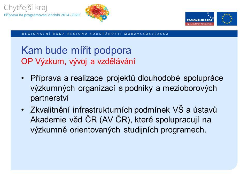 Kam bude mířit podpora OP Výzkum, vývoj a vzdělávání Příprava a realizace projektů dlouhodobé spolupráce výzkumných organizací s podniky a mezioborových partnerství Zkvalitnění infrastrukturních podmínek VŠ a ústavů Akademie věd ČR (AV ČR), které spolupracují na výzkumně orientovaných studijních programech.