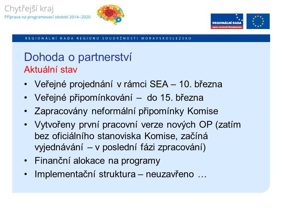 Dohoda o partnerství Aktuální stav Veřejné projednání v rámci SEA – 10.